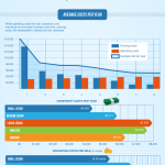 The True Cost of Car Ownership [Infographic]